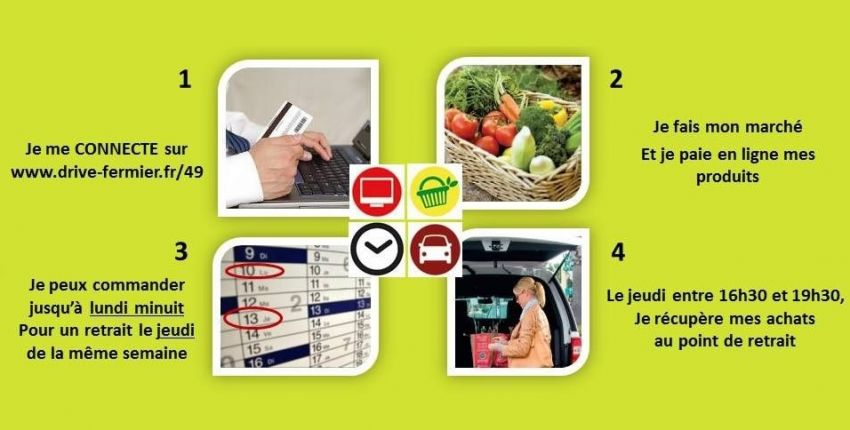 drive fermier angers consommer local